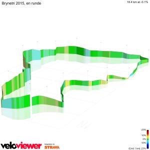 BryneTri profil